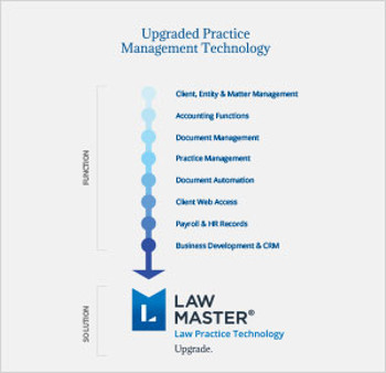 integrated legal software